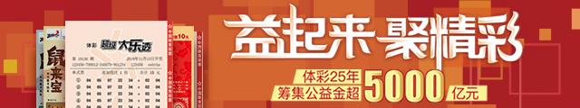 <strong>昭通市志愿服务学院成立</strong>